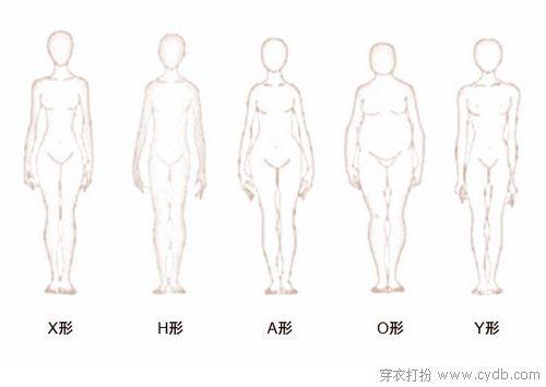 体型分类及对应穿搭法则(二)